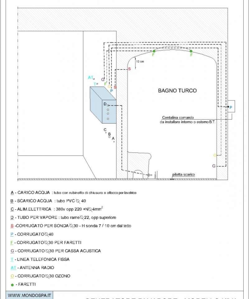 Generatore Di Vapore Per Bagno Turco Professionale 21 Kw Mondospa